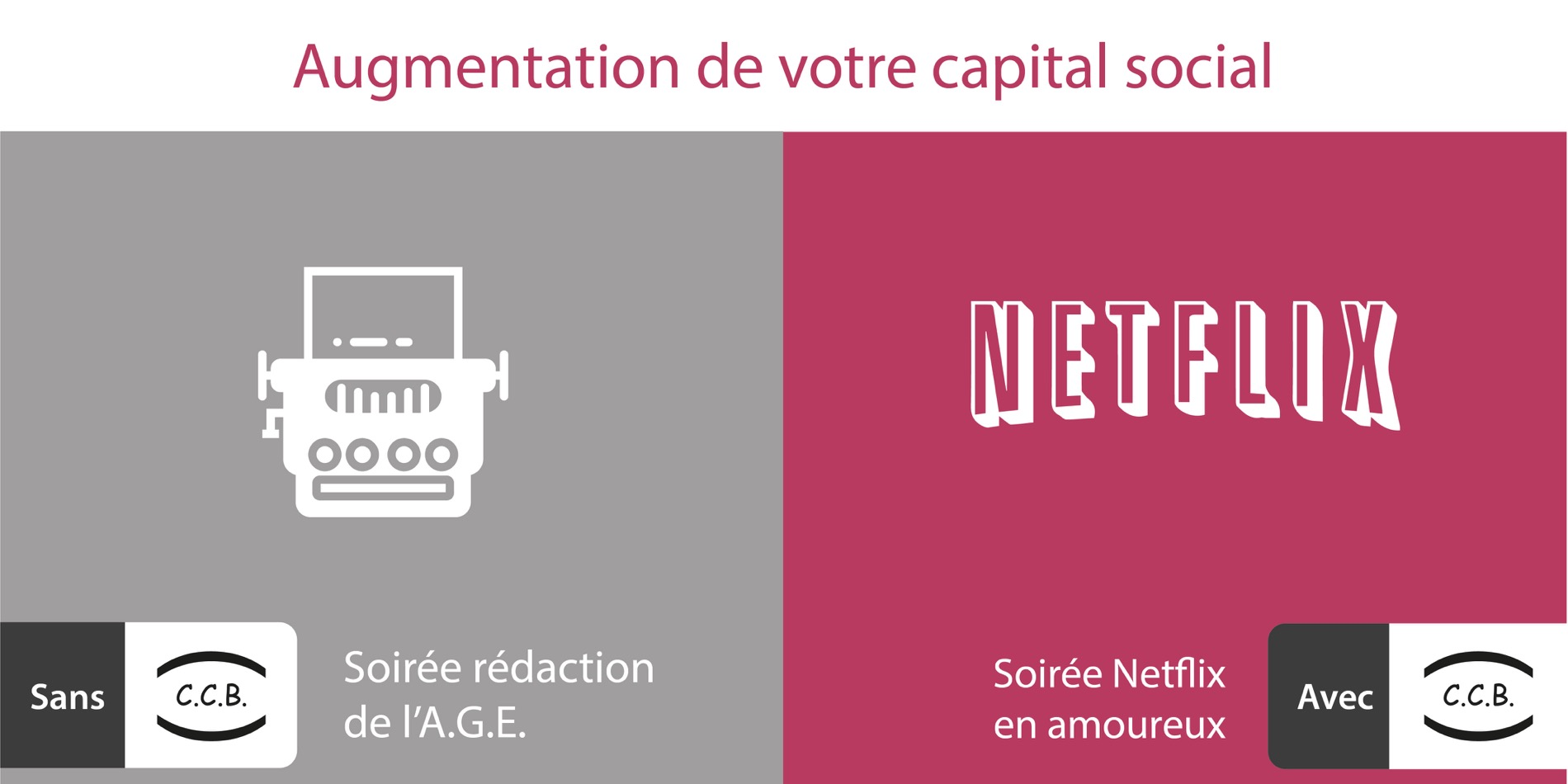 Augmentation de votre capital social